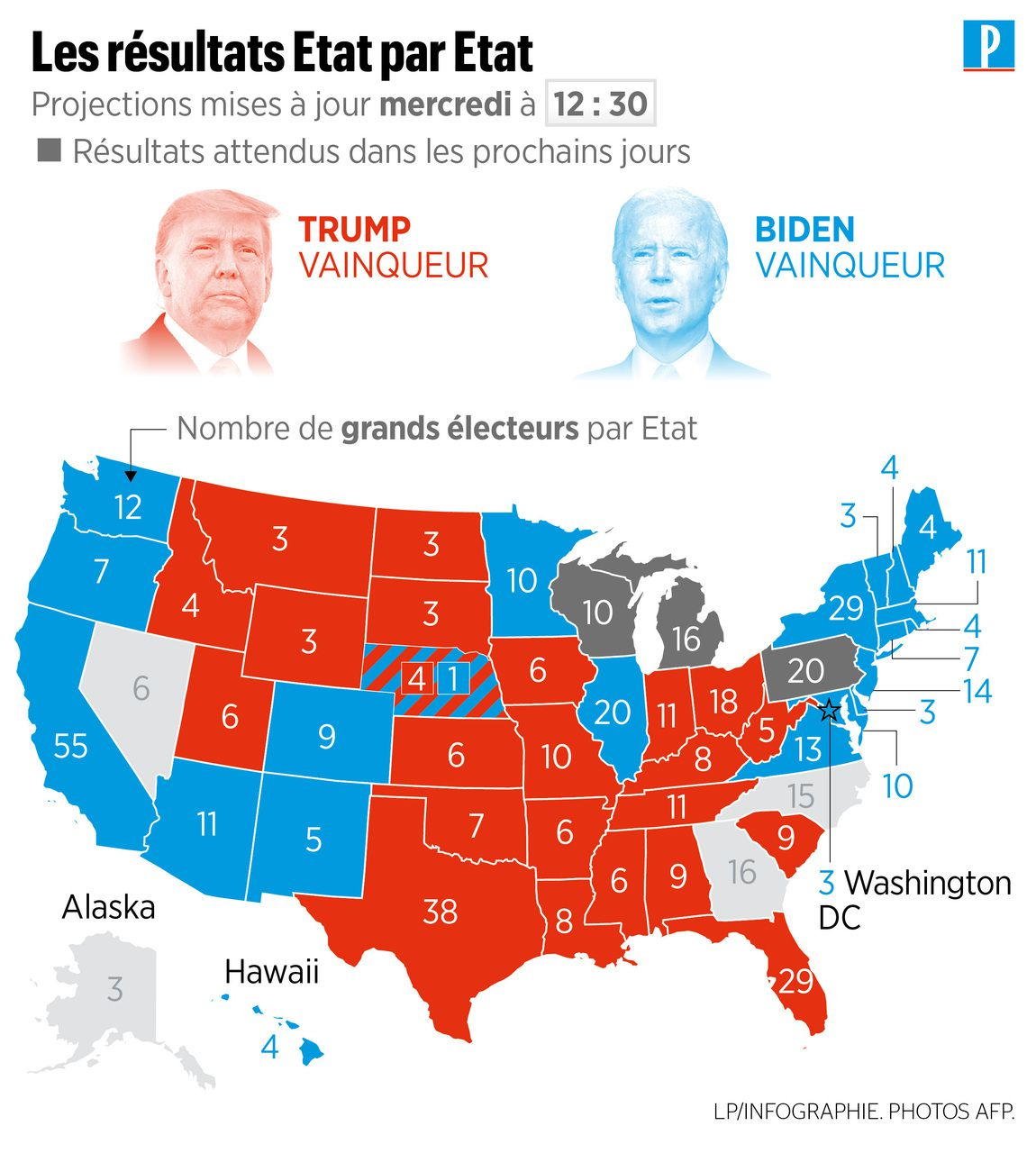 elections us
